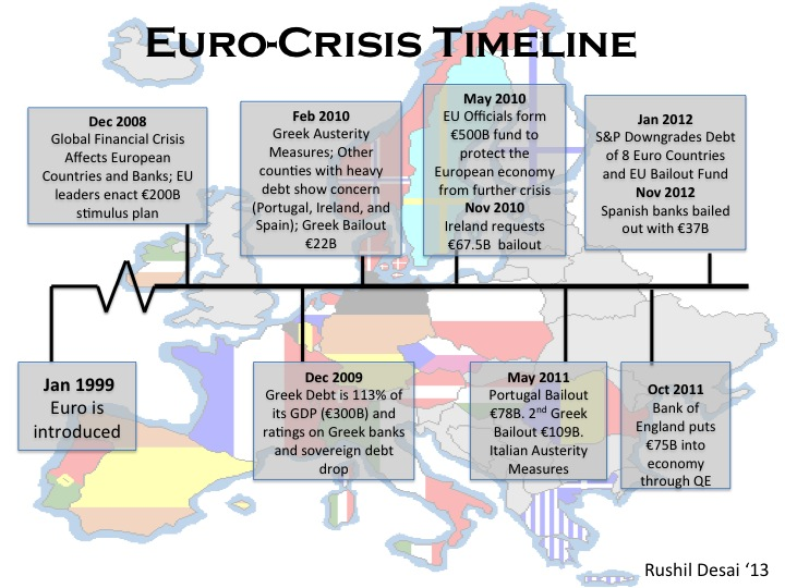economic crisis effects on the economy